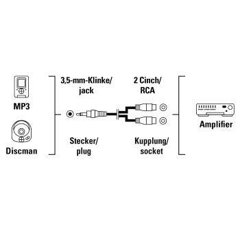 00122374 Audio-Adapter 2x Cinch-Kupplung - 3,5-mm-Klinken-Stecker Stereo