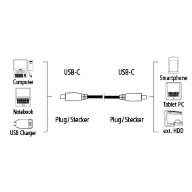 "00135714 USB 3.1 Type-C-Kabel ""Full-Featured"" E-mark vergoldet 1,00m"