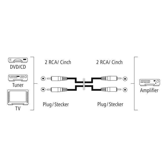 00181410  Audio-Kabel 2 Cinch-Stecker - 2 Cinch-Stecker vergoldet 1,5m
