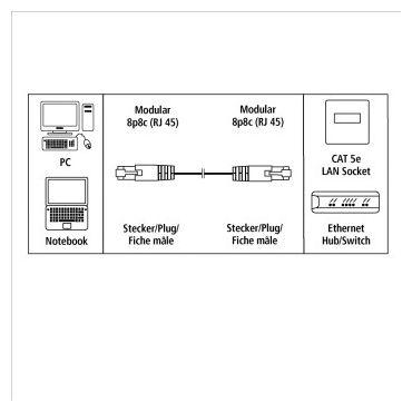 00078409 CAT-5e-Netzwerkkabel STP vergoldet geschirmt 5,00 m