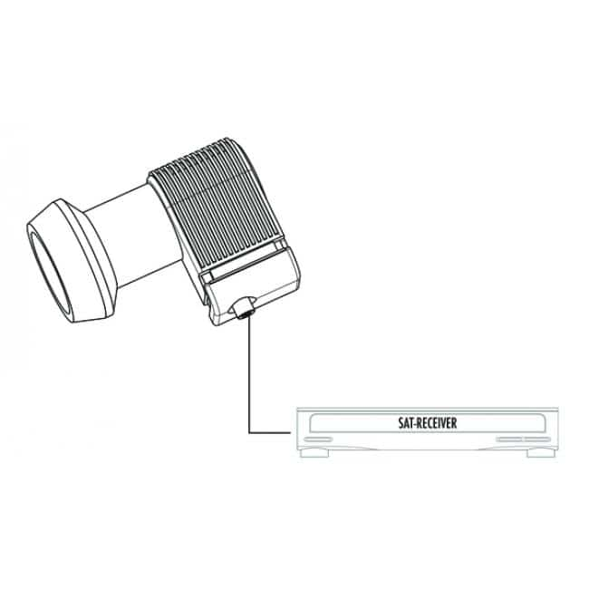 SPS6810H 511 SUN PROTECT - Digitales Single LNB