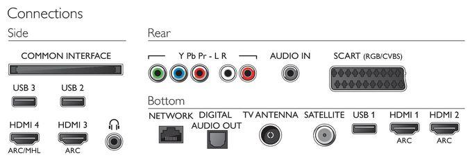 32PFS6402/12 Smart-TV 80cm 32 Zoll LED Full-HD 500PPI A DVB-T2/C/S2