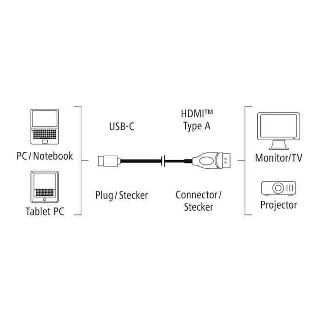 00122205 USB-C-Adapterkabel für HDMI Ultra HD 1,80m