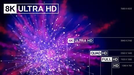 Auflösungsarten HD, Full DH, 4K, 8K, Ultra HD