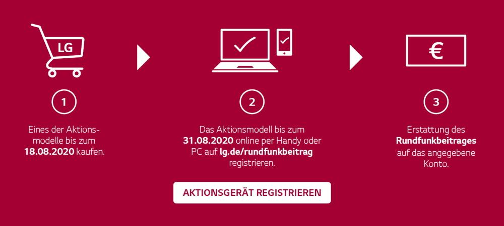 LG Kaufen, Registrieren und GEZ sparen