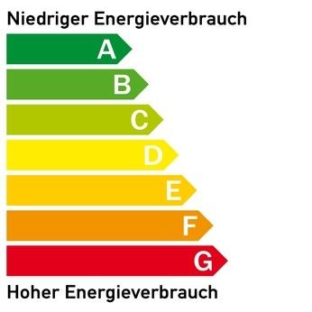 Energieeffizienzklassen bei Elektrogeräten